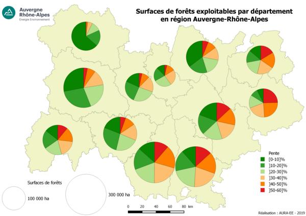 Carte représentant la surface de forêts exploitables par département en Auvergne-Rhône-Alpes